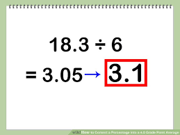 Points To Percentage Conversion Chart How To Convert A Percentage Into A 4 0 Grade Point Average