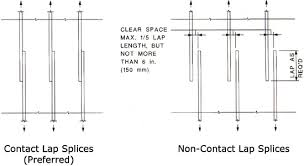 Dowel Bar Size Chart Crsi Lap Splices