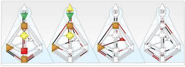 15 Unexpected Human Design Mandala Chart