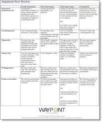 what is a good example of a peer critique worksheet for essays  most universities have this in the resource centre online and offline and they probably use a rubric like the below
