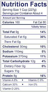 whole milk smooth creamy plain nutrition facts