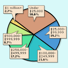 What Is Networth Calculators Net Worth Calculator
