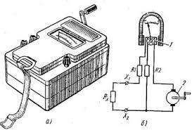 Отчет по практике Техническая эксплуатация и обслуживание  Для определения состояния изоляции применяются два метода измерение сопротивления данного участка электроустановки или аппарата с помощью мегомметра или