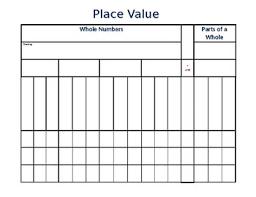Blank Place Value Chart Blank Place Value Chart Decimals