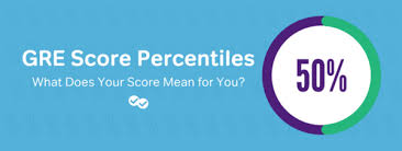 Gre Score Chart 2017 Gre Score Percentiles What Does Your Score Mean For You