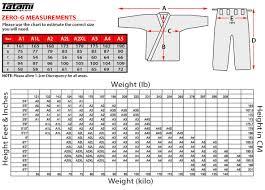 Tatami Size Charts Tatami Fightgear Tatami Gi Size Chart