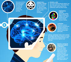 playing video games is good for your brain here s how