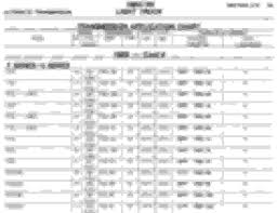 Autolite 4100 Cfm Chart Carburetor Conversion Page 2 Ford Truck Enthusiasts Forums