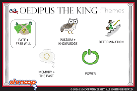 oedipus the king theme of fate and will