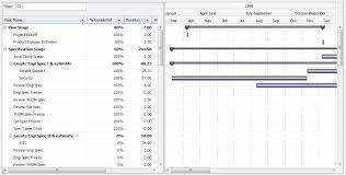 Java Swing Chart Jide Software Jide Gantt Chart An Extensible Gantt Chart