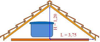 Sistemas para montar um telhado verde. Como Construir Um Telhado