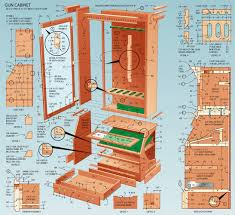 Free Woodworking Furniture Plans Woodworking Plans Building Furniture Plans Free Woodworking