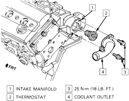3 1 liter gm engine diagram thermostat wiring diagram libraries repair guides engine mechanical thermostat autozone com3 1 liter gm engine diagram thermostat 4