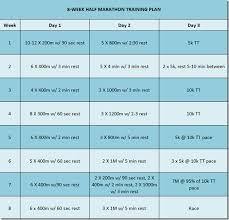 8 Week Half Marathon Training Plan Carrots N Cake
