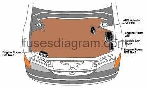 fuse box toyota corolla e110 1998 toyota corolla radio fuse at 1999 Toyota Corolla Fuse Box Location