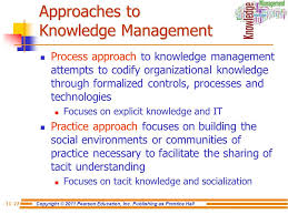 Implications Of Knowledge Processes Management Essay