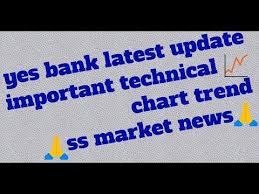 Yes Bank Latest Update Important Technical Chart Pakvim