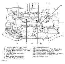 01 hyundai santa fe engine diagram diagram of hyundai engine diagram wiring diagrams