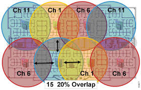 European Frequency Allocation Chart Enterprise Mobility 4 1 Design Guide Wlan Radio Frequency