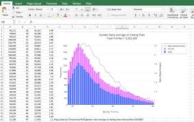 Graphs Charts Excel Create Different Graphs Charts And Pivot Tables In Excel