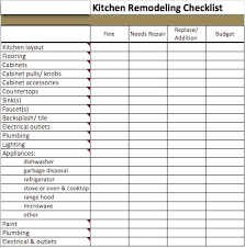 Kitchen Renovation List Home Remodel Checklist Improvement Cost Estimates Renovation