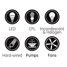 iris zwave ge 45637 wireless lighting. Icons   GE Zigbee Smart Wall Switch Iris Zwave Ge 45637 Wireless Lighting W