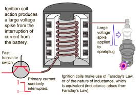 faraday s law and auto ignition