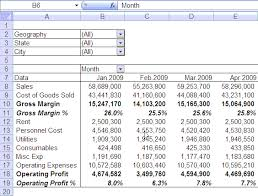 Profit And Loss In Excel Oyle Kalakaari Co