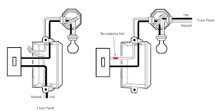 wiring diagram for a single pole light switch readingrat net how to wire a single pole switch with 3 wires at Wiring Diagram For Single Light Switch