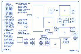 2003 pontiac aztek fuse diagram diagram 2000 Pontiac Bonneville Fuse Diagram Under Hood Pad