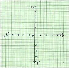 Printable Coordinate Graph Paper Plane Cartesian Template Print Off