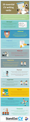 10 Essential Cv Writing Verbs Infographic E Learning Infographics