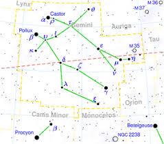 Gemini Constellation Wikipedia