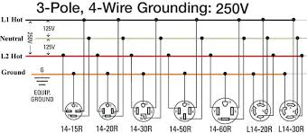 electric work how to wire 240 volt outlets and plugs 3 pole 4 wire 240 volt wiring