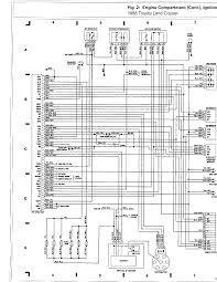 fj40 wiring harness kit wiring diagram byblank 1988 fj60 wiring diagrams land cruiser tech from ih8mud com stunning 100 series landcruiser diagram fj40