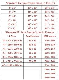 Size Chart Us To Europe Standard Picture Frame Sizes Chart Of The U S And Europe In