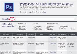 How To Make A Quick Reference Guide Free Online Quick Reference And Shortcut Guide For Photoshop Cs6
