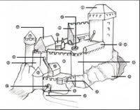洋風のお城の内部について詳しく知りたいですトイレや寝室がどこに入っ