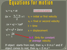 instantaneous sd velocity equations of motion 3 slide1 slide2 slide3 slide4 slide5 slide6 slide7 slide8