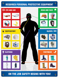 Electrical Ppe Chart Beeline Purchasing Llc Direct Buying And Saving