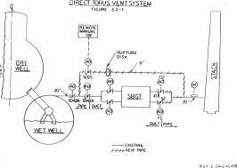 Vent System Investigate The Nrc