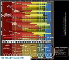 Audio Frequency Chart Free Vector In Encapsulated Postscript