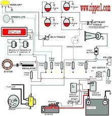 amp wiring diagram for automotive xtrememotorwerks com amp wiring diagram for automotive basic electrical wiring colors basic wiring customs by ripper com universal