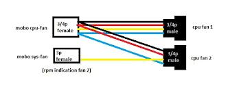 pwm wiring diagram pwm image wiring diagram 4 pin pwm fan wiring diagram jodebal com on pwm wiring diagram