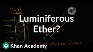 Ether Theory Of Light Light And The Luminiferous Ether Video Khan Academy
