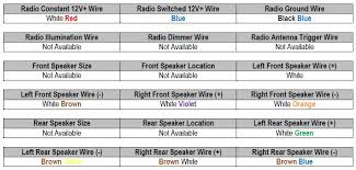 2010 ford edge car stereo wiring diagram radiobuzz48 com