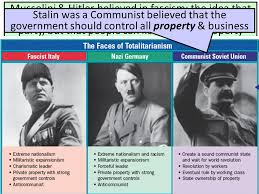 totalitarian leaders rise of totalitarian dictators essential question who were the