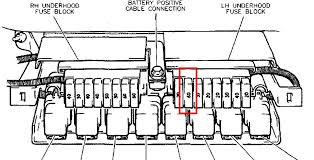 94 buick lesabre relays diagram motorcycle schematic images of buick lesabre relays diagram 1995 buick century fuel pump relay location vehiclepad