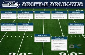 Depth Chart Seattle Seahawks 2018 Seattle Seahawks Depth Chart 2016 Seahawks Depth Chart