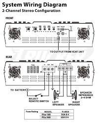 hogtunes wiring diagram good place to get wiring diagram • diagrams channel amplifier wiring diagram inside amp pleasing and rh mma hits com hogtunes amp wiring